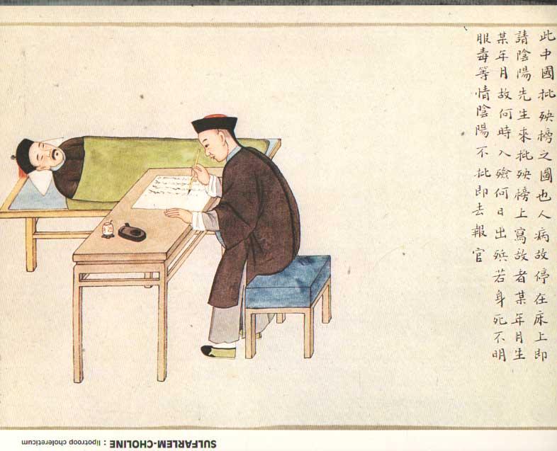 - Chinese geneeskunde.